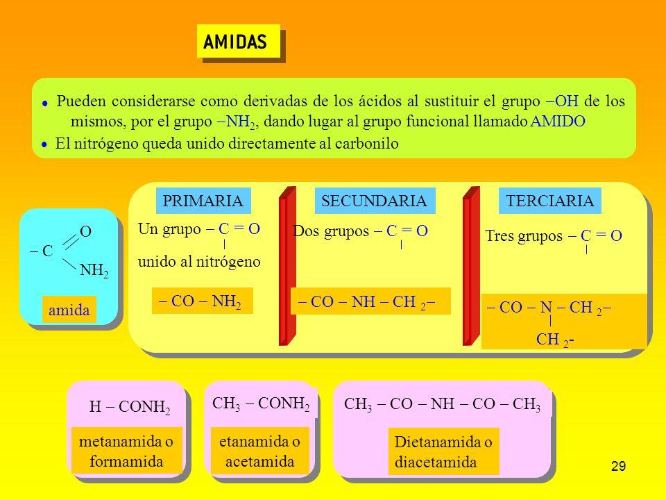 29 AMIDAS PRIMARIASECUNDARIATERCIARIA Pueden considerarse como derivadas de los ácidos al sustituir el grupo OH de los mismos, por el grupo NH 2, dand
