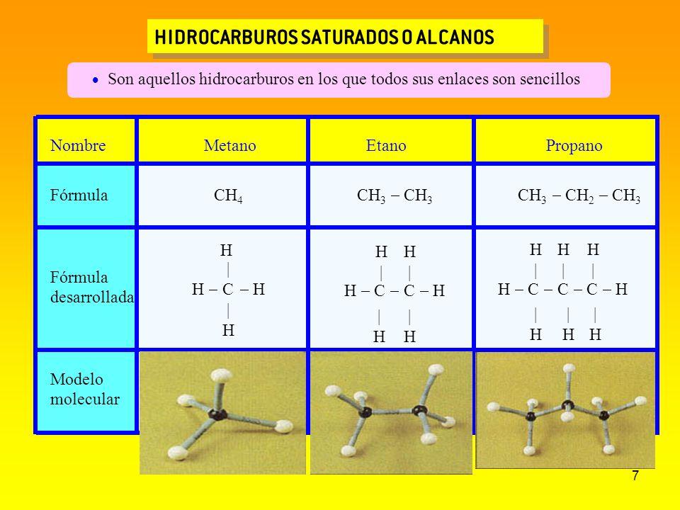 7 HIDROCARBUROS SATURADOS O ALCANOS Son aquellos hidrocarburos en los que todos sus enlaces son sencillos Nombre Metano Etano Propano Fórmula CH 4 CH