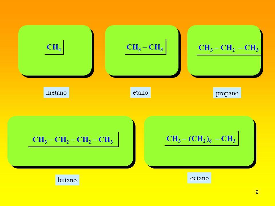 9 CH 3 CH 2 ) 6 CH 3 CH 3 CH 2 CH 2 CH 3 CH 3 CH 2 CH 3 CH 3 CH 4 octano propano etanometano butano