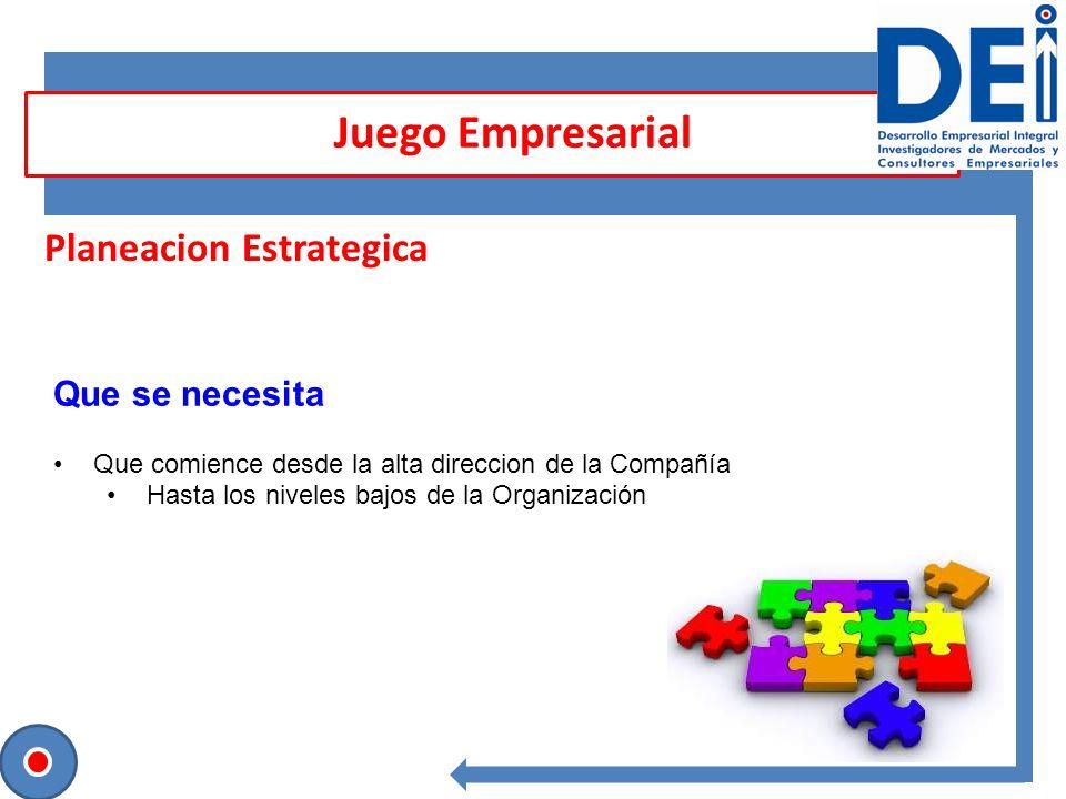 Planeacion Estrategica Que se necesita Que comience desde la alta direccion de la Compañía Hasta los niveles bajos de la Organización Juego Empresaria