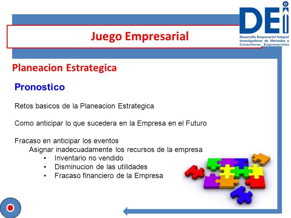 Planeacion Estrategica Pronostico Retos basicos de la Planeacion Estrategica Como anticipar lo que sucedera en la Empresa en el Futuro Fracaso en anti