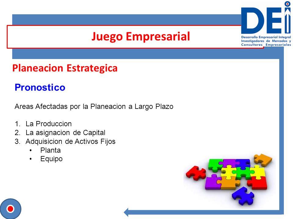 Planeacion Estrategica Pronostico Areas Afectadas por la Planeacion a Largo Plazo 1.La Produccion 2.La asignacion de Capital 3.Adquisicion de Activos
