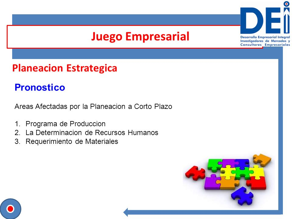 Planeacion Estrategica Pronostico Areas Afectadas por la Planeacion a Corto Plazo 1.Programa de Produccion 2.La Determinacion de Recursos Humanos 3.Re