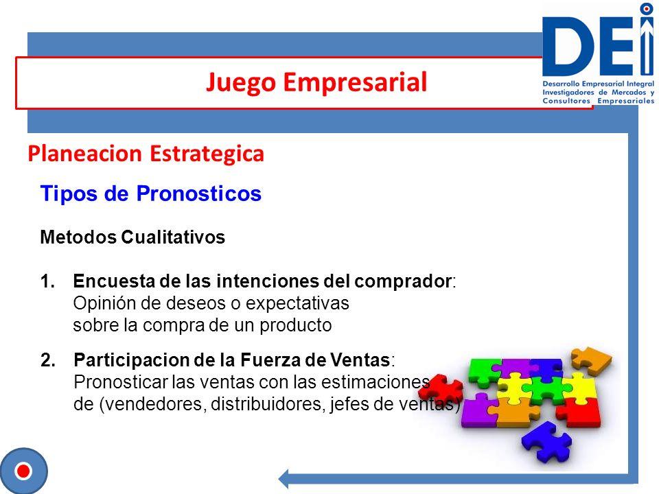 Planeacion Estrategica Tipos de Pronosticos Metodos Cualitativos 1.Encuesta de las intenciones del comprador: Opinión de deseos o expectativas sobre l