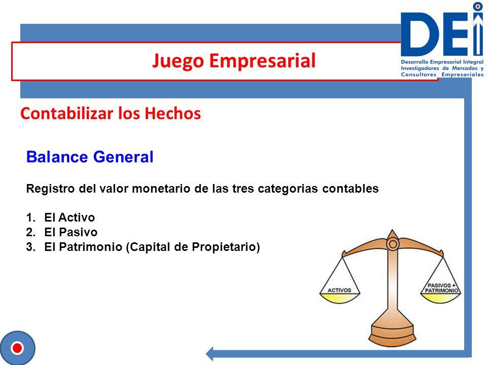 Contabilizar los Hechos Balance General Registro del valor monetario de las tres categorias contables 1.El Activo 2.El Pasivo 3.El Patrimonio (Capital