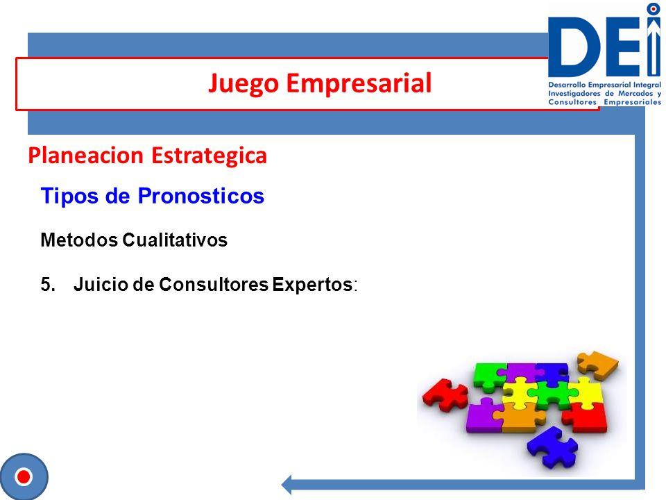 Planeacion Estrategica Tipos de Pronosticos Metodos Cualitativos 5.Juicio de Consultores Expertos: Juego Empresarial