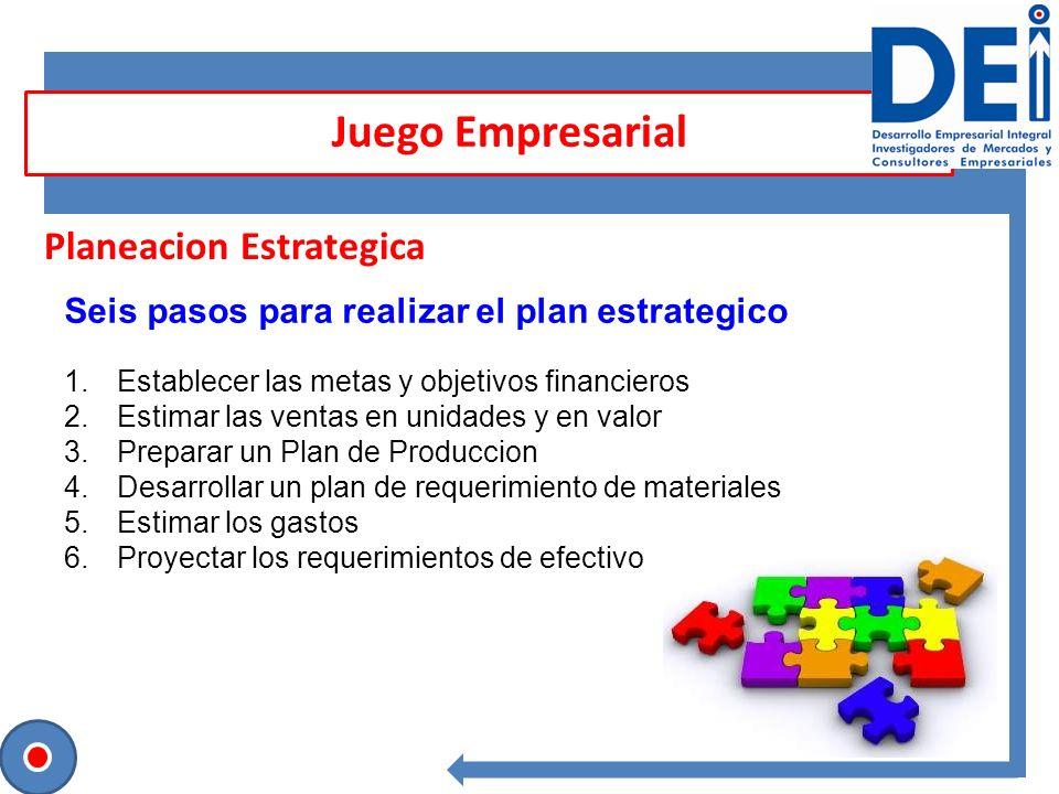 Planeacion Estrategica Seis pasos para realizar el plan estrategico 1.Establecer las metas y objetivos financieros 2.Estimar las ventas en unidades y