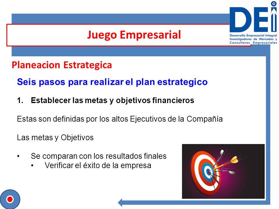 Planeacion Estrategica Seis pasos para realizar el plan estrategico 1.Establecer las metas y objetivos financieros Estas son definidas por los altos E