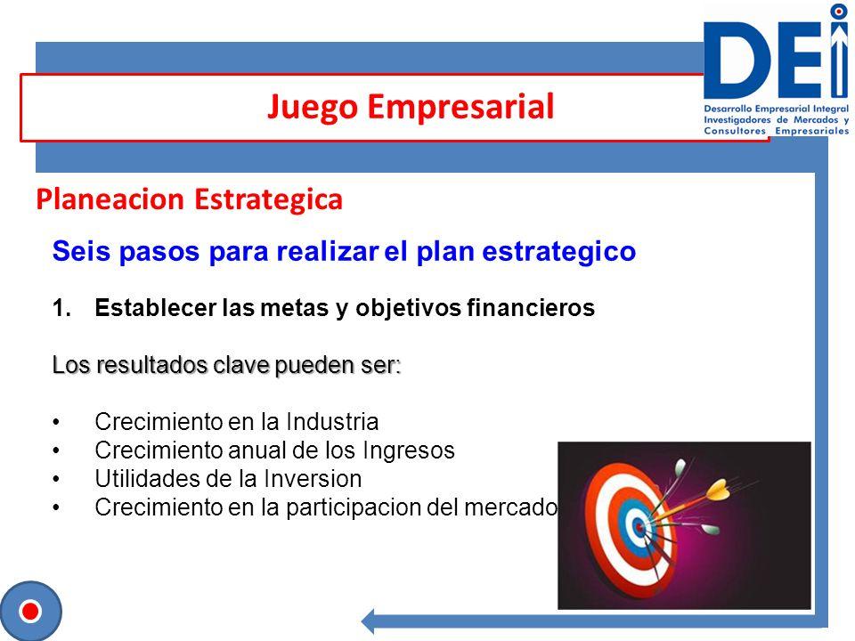 Planeacion Estrategica Seis pasos para realizar el plan estrategico 1.Establecer las metas y objetivos financieros Los resultados clave pueden ser: Cr