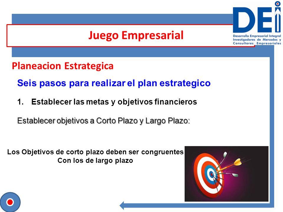 Planeacion Estrategica Seis pasos para realizar el plan estrategico 1.Establecer las metas y objetivos financieros Establecer objetivos a Corto Plazo