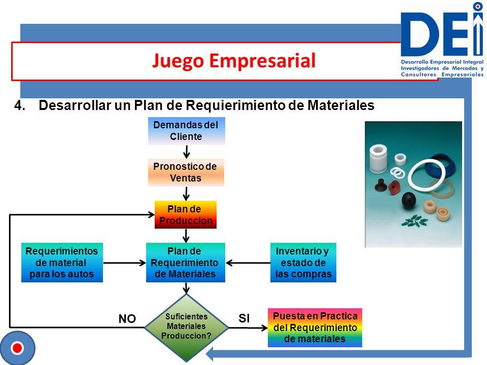 4.Desarrollar un Plan de Requierimiento de Materiales Juego Empresarial Demandas del Cliente Pronostico de Ventas Plan de Produccion Plan de Requerimi
