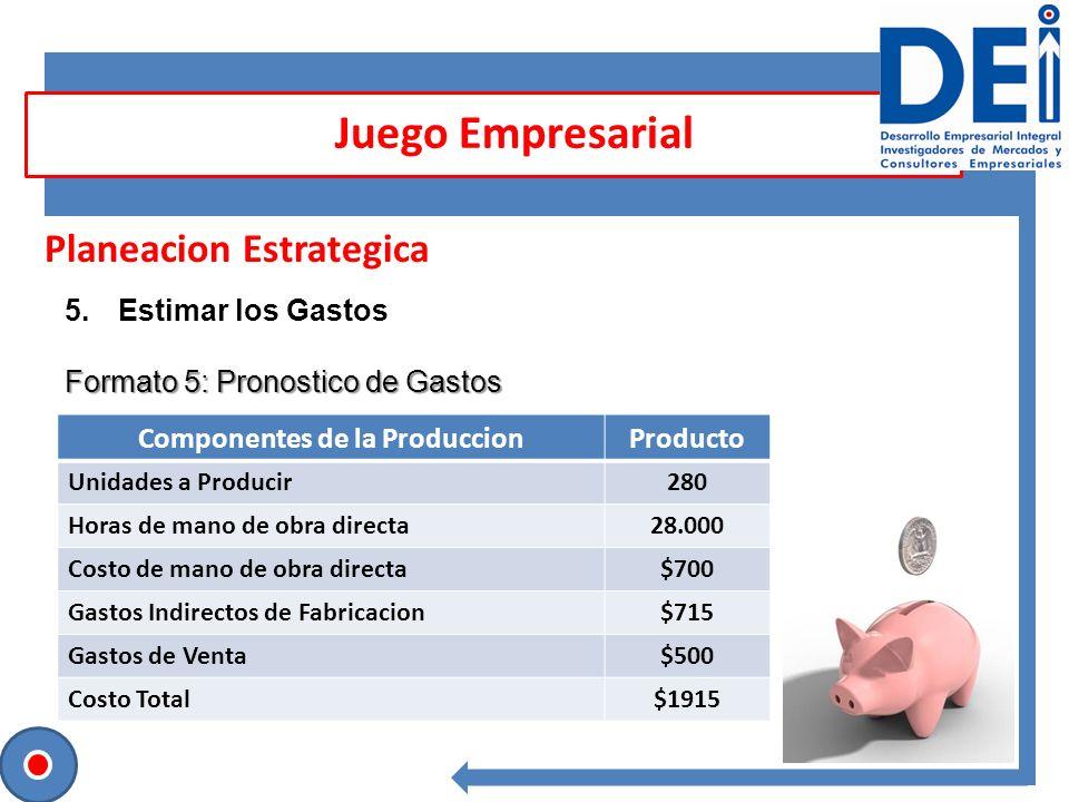 Planeacion Estrategica 5.Estimar los Gastos Formato 5: Pronostico de Gastos Juego Empresarial Componentes de la ProduccionProducto Unidades a Producir