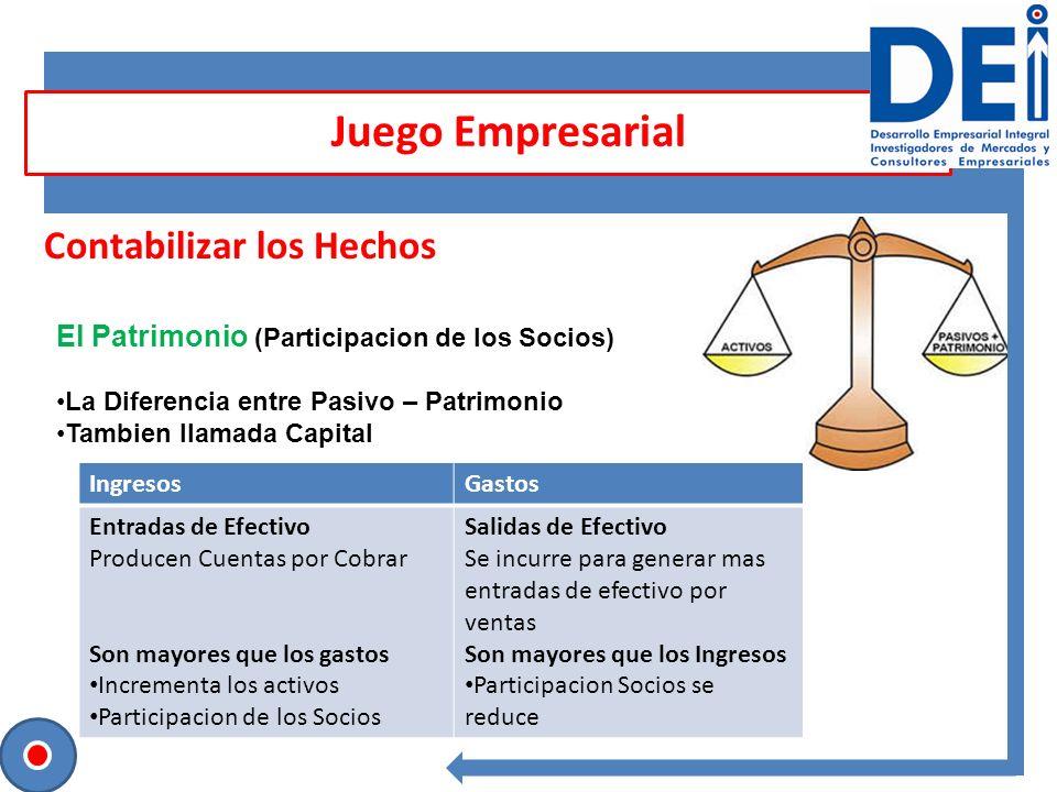 Contabilizar los Hechos Juego Empresarial