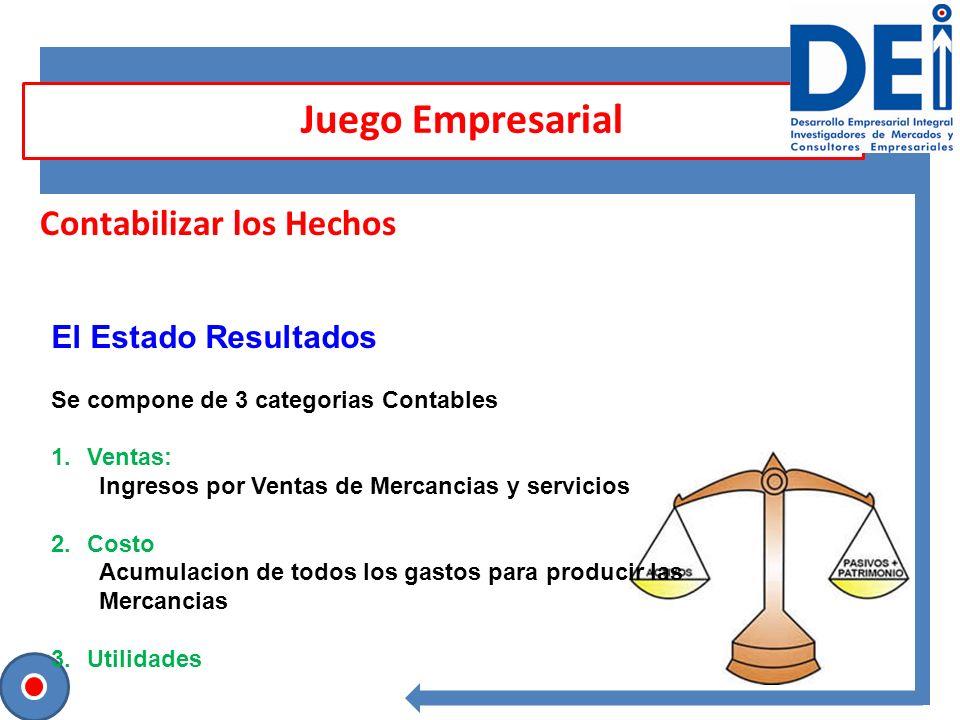 Contabilizar los Hechos El Estado Resultados Se compone de 3 categorias Contables 1.Ventas: Ingresos por Ventas de Mercancias y servicios 2.Costo Acum
