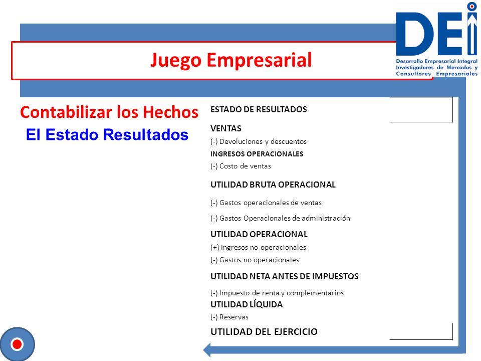 Contabilizar los Hechos El Estado Resultados Juego Empresarial ESTADO DE RESULTADOS VENTAS (-) Devoluciones y descuentos INGRESOS OPERACIONALES (-) Co