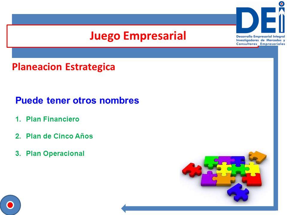 Planeacion Estrategica Puede tener otros nombres 1.Plan Financiero 2.Plan de Cinco Años 3.Plan Operacional Juego Empresarial