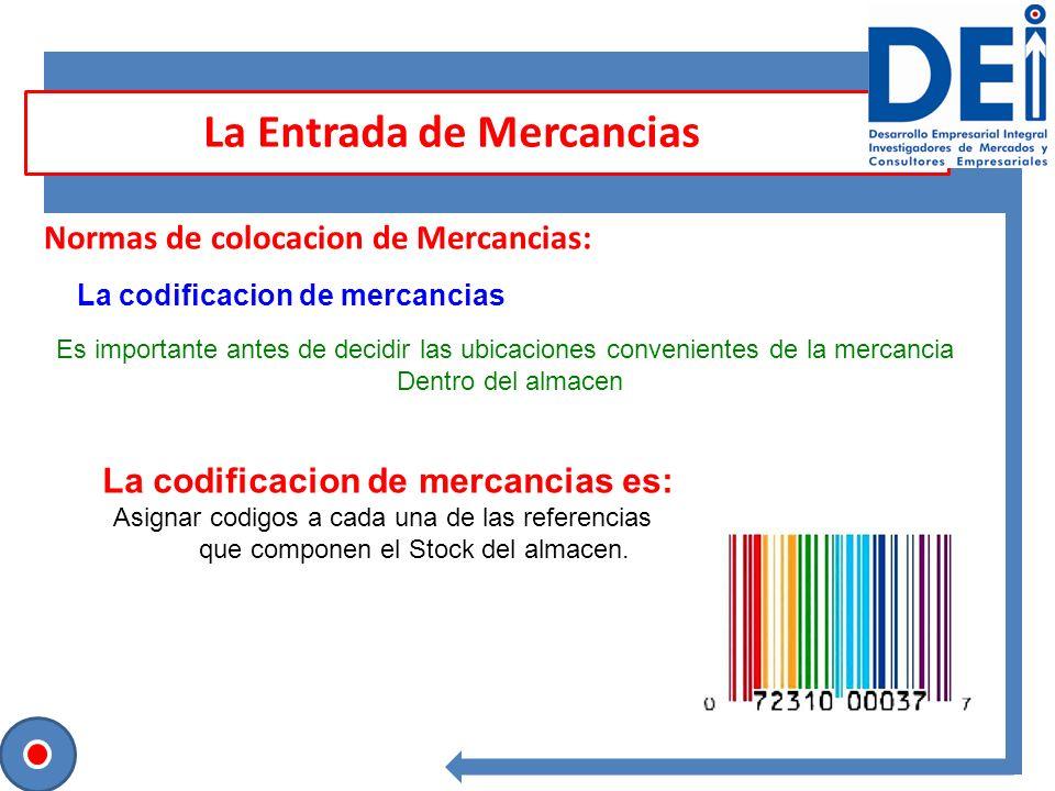 Sesión para contrastar ideas Normas de colocacion de Mercancias: La codificacion de mercancias La Entrada de Mercancias Es importante antes de decidir