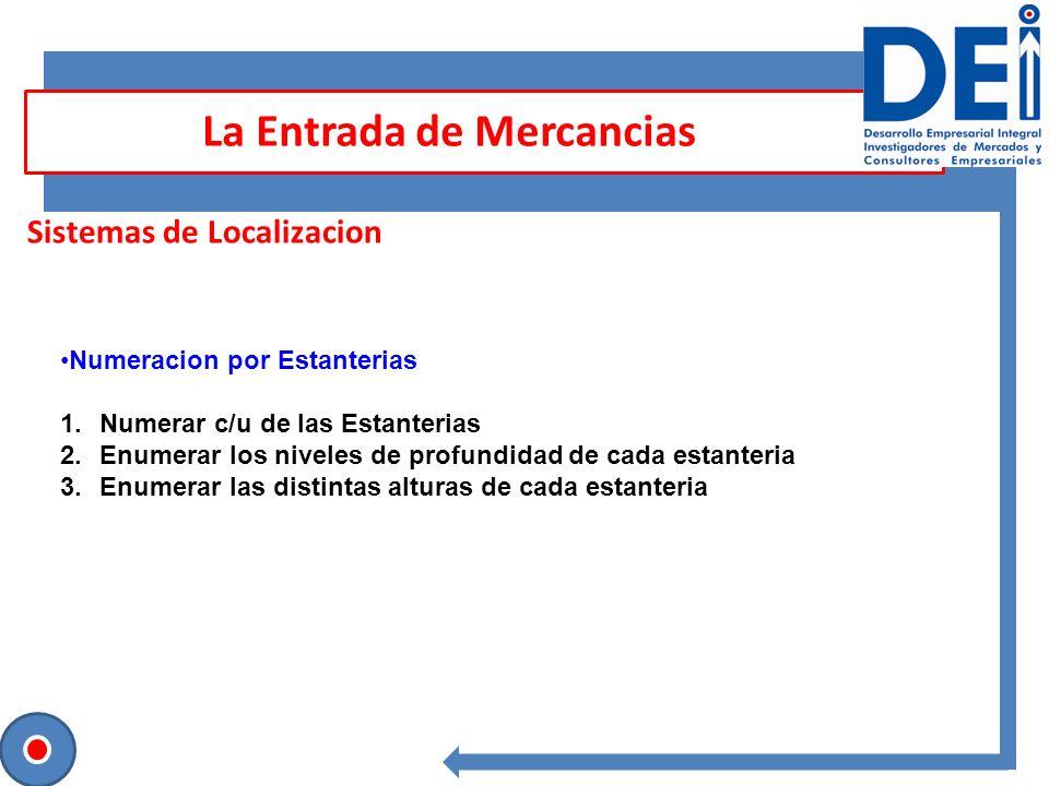 Sesión para contrastar ideas Sistemas de Localizacion La Entrada de Mercancias Numeracion por Estanterias 1.Numerar c/u de las Estanterias 2.Enumerar