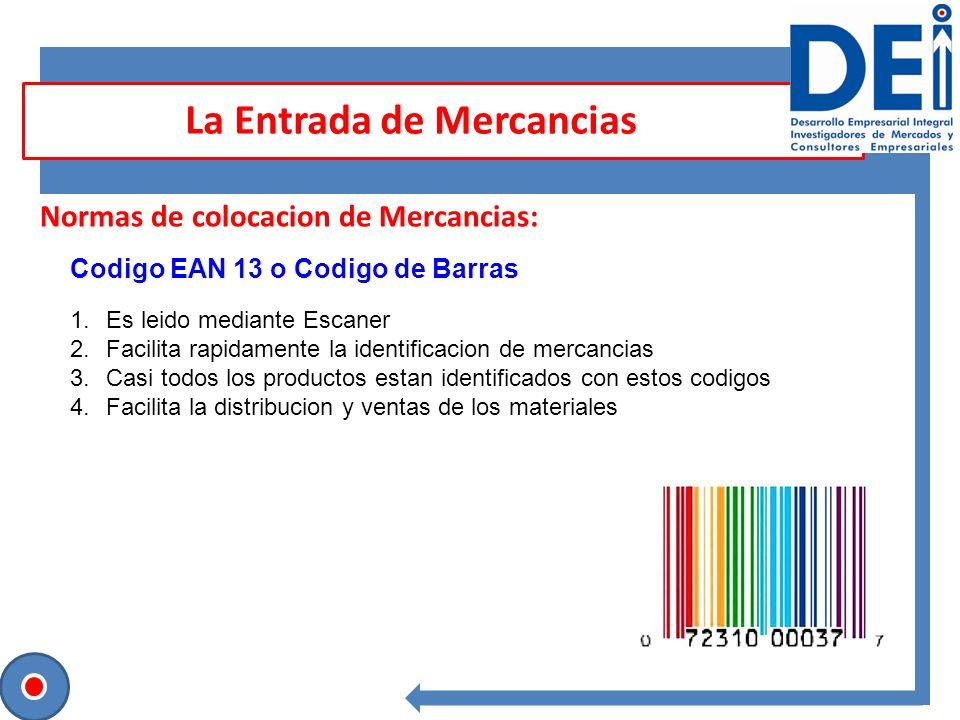 Sesión para contrastar ideas Normas de colocacion de Mercancias: Codigo EAN 13 o Codigo de Barras La Entrada de Mercancias 1.Es leido mediante Escaner