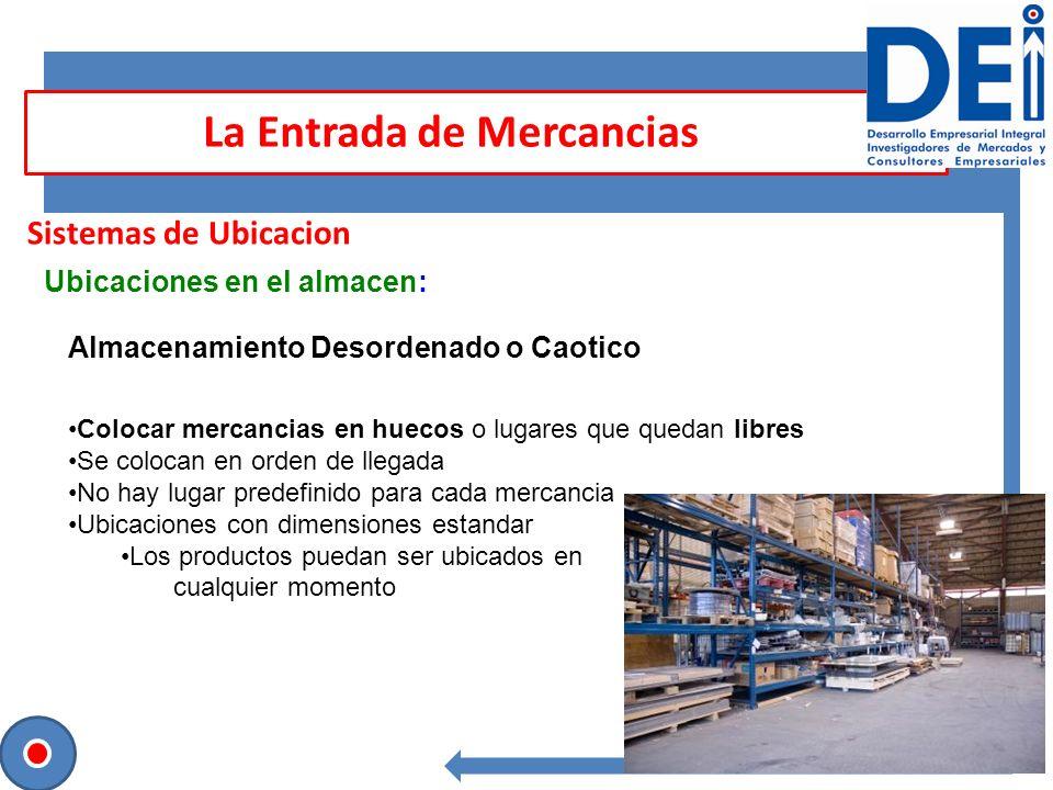Sistemas de Ubicacion La Entrada de Mercancias Ubicaciones en el almacen: Almacenamiento Desordenado o Caotico Colocar mercancias en huecos o lugares
