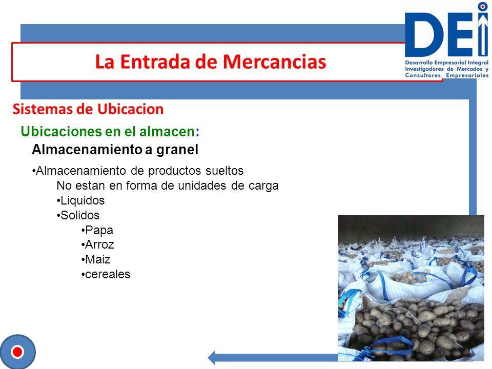 Sesión para contrastar ideas Sistemas de Ubicacion La Entrada de Mercancias Ubicaciones en el almacen: Almacenamiento a granel Almacenamiento de produ