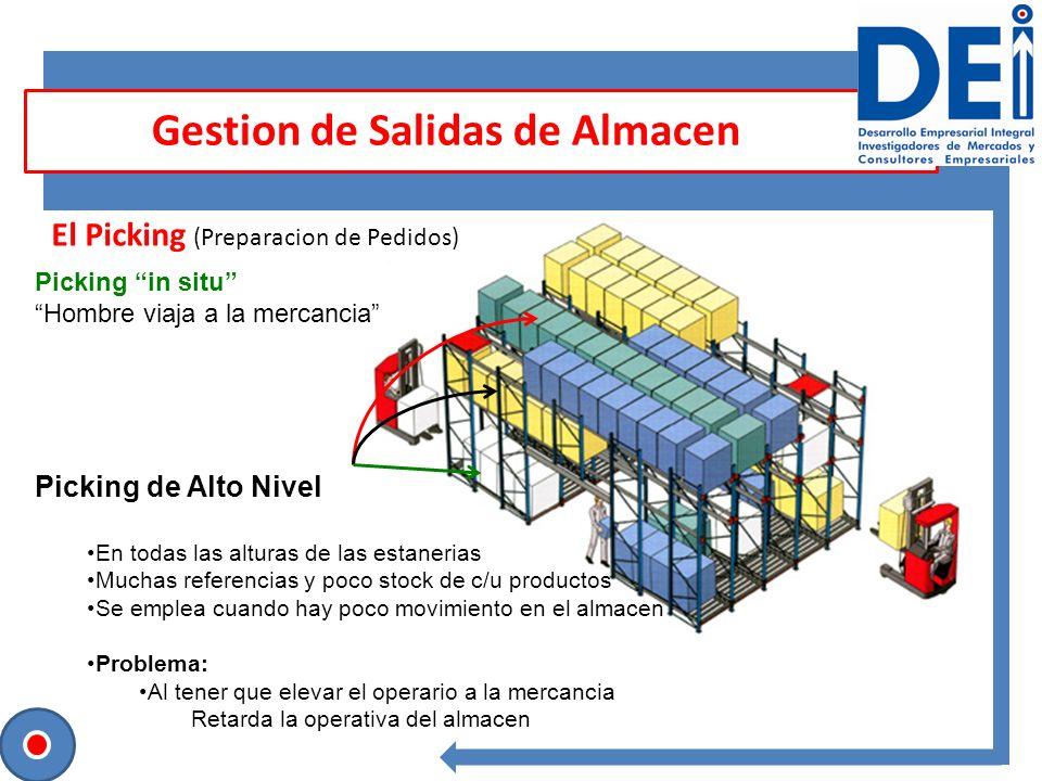 Sistemas de Almacenaje 3.