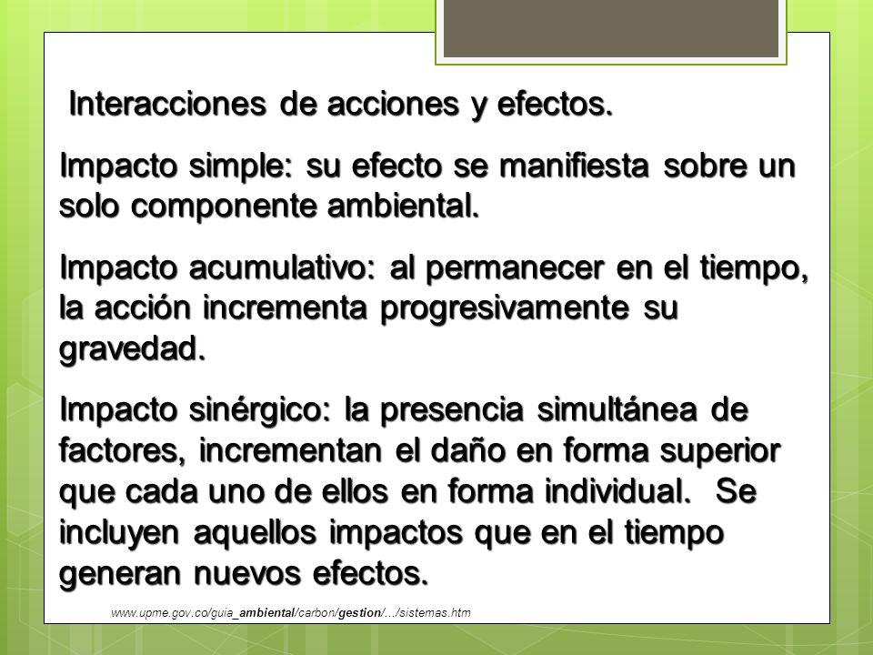Interacciones de acciones y efectos. Interacciones de acciones y efectos. Impacto simple: su efecto se manifiesta sobre un solo componente ambiental.