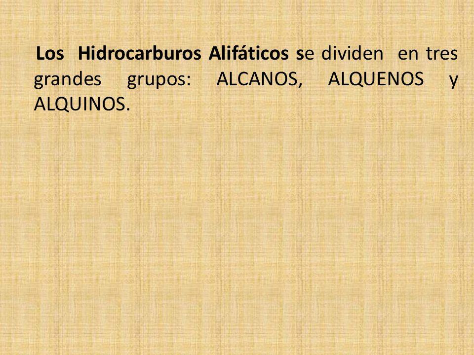 Los Hidrocarburos Alifáticos se dividen en tres grandes grupos: ALCANOS, ALQUENOS y ALQUINOS.