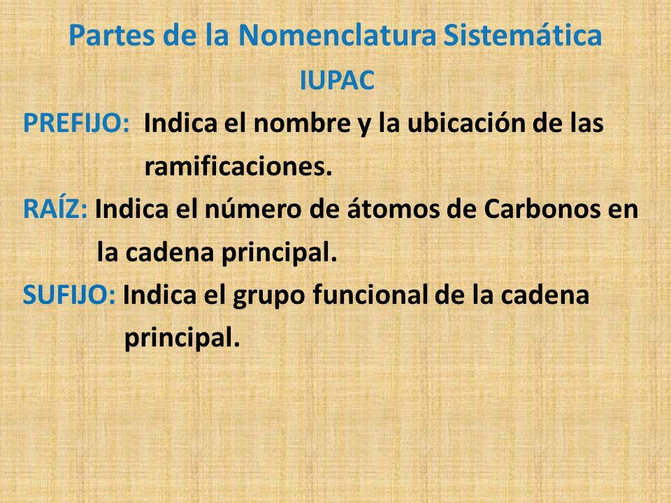 Partes de la Nomenclatura Sistemática IUPAC PREFIJO: Indica el nombre y la ubicación de las ramificaciones. RAÍZ: Indica el número de átomos de Carbon
