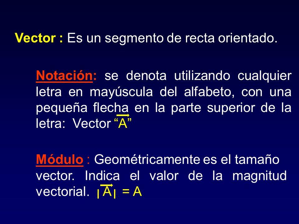 Vector : Es un segmento de recta orientado. Notación: se denota utilizando cualquier letra en mayúscula del alfabeto, con una pequeña flecha en la par