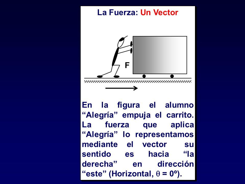 La Fuerza: Un Vector F En la figura el alumno Alegría empuja el carrito. La fuerza que aplica Alegría lo representamos mediante el vector su sentido e