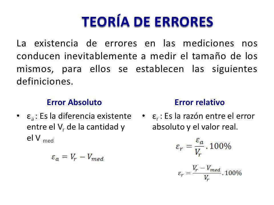La existencia de errores en las mediciones nos conducen inevitablemente a medir el tamaño de los mismos, para ellos se establecen las siguientes defin