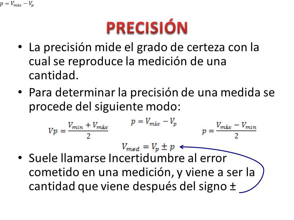 La precisión mide el grado de certeza con la cual se reproduce la medición de una cantidad. Para determinar la precisión de una medida se procede del