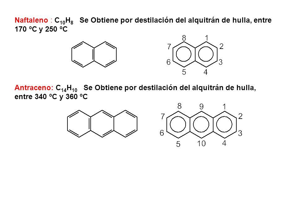 Naftaleno : C 10 H 8 Se Obtiene por destilación del alquitrán de hulla, entre 170 ºC y 250 ºC Antraceno: C 14 H 10 Se Obtiene por destilación del alqu