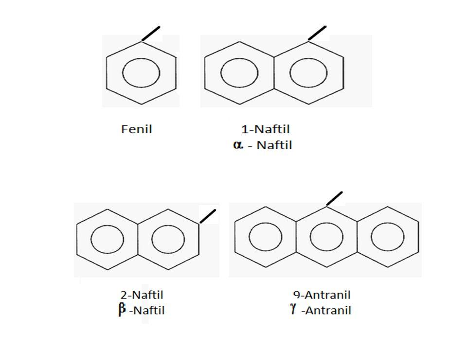 Si nos dan el nombre Coloca los localizadores sobre los carbonos del benceno.