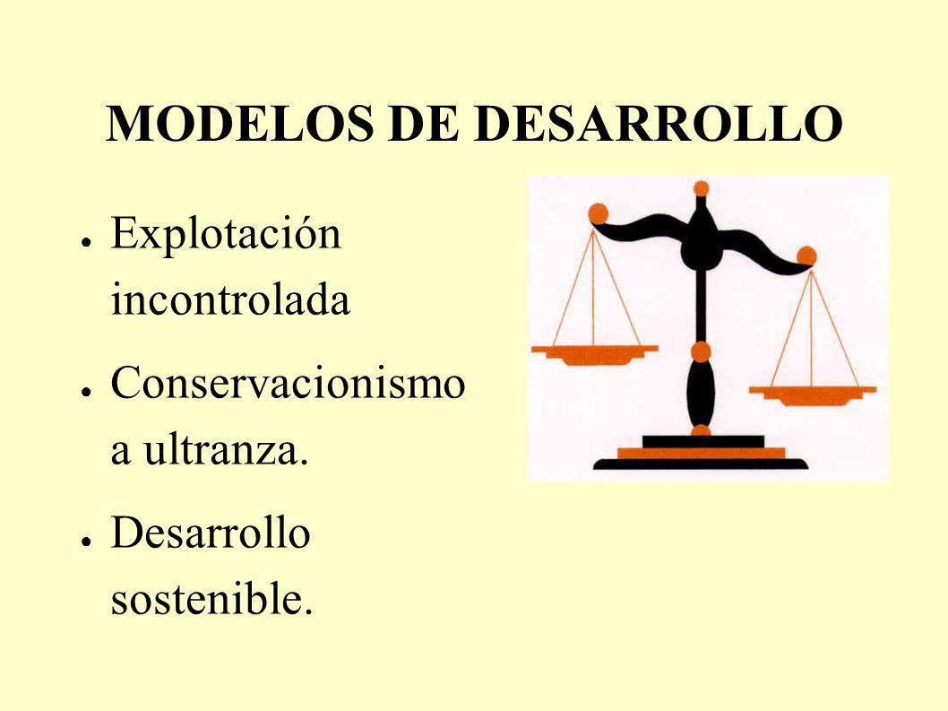 MODELOS DE DESARROLLO Explotación incontrolada Conservacionismo a ultranza. Desarrollo sostenible.
