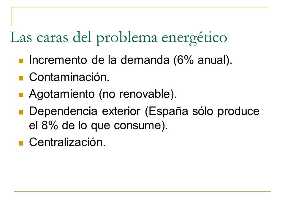Las caras del problema energético Incremento de la demanda (6% anual).