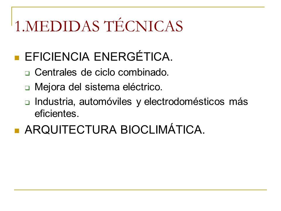 ANTE EL PROBLEMA ENERGÉTICO 1. MEDIDAS TÉCNICAS. 2. MEDIDAS POLÍTICAS. 3. MEDIDAS PERSONALES.