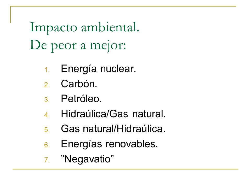 Impacto ambiental.De peor a mejor: 1. Energía nuclear.