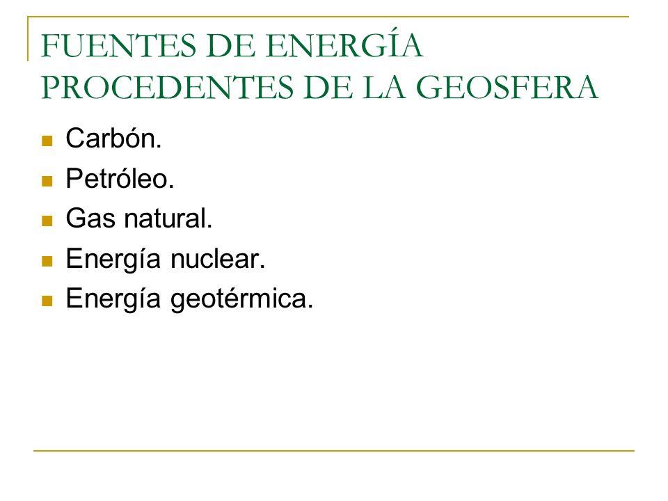 La energía en España:1990 y 2000 Petróleo52,5950,73 Carbón20,9219,39 Gas natural 5,5712,16 Nuclear15,7611,28 Renovables 2,74 3,17 Hidráulica 2,46 2,83