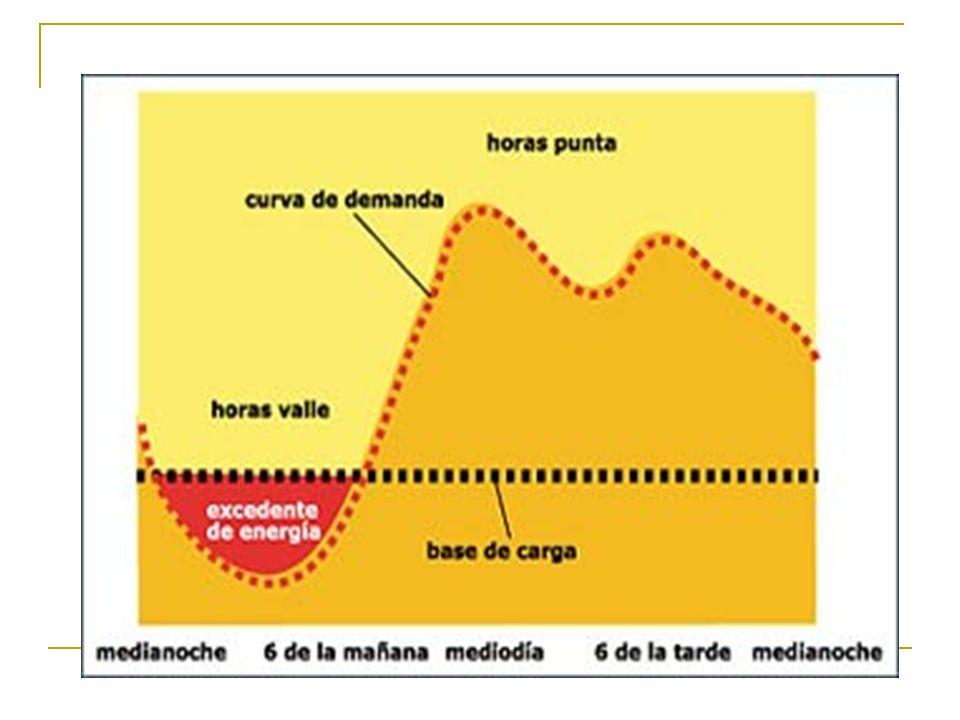 FUENTES DE ENERGÍA PROCEDENTES DE LA GEOSFERA Carbón.