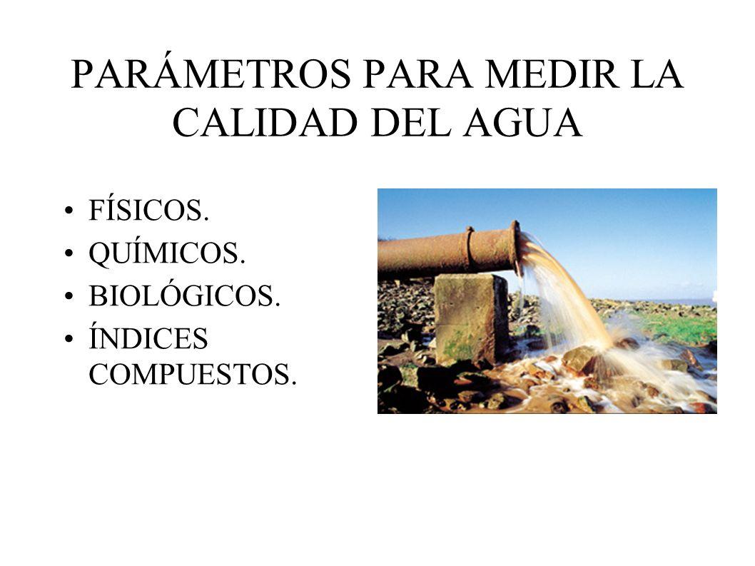 PARÁMETROS PARA MEDIR LA CALIDAD DEL AGUA FÍSICOS. QUÍMICOS. BIOLÓGICOS. ÍNDICES COMPUESTOS.