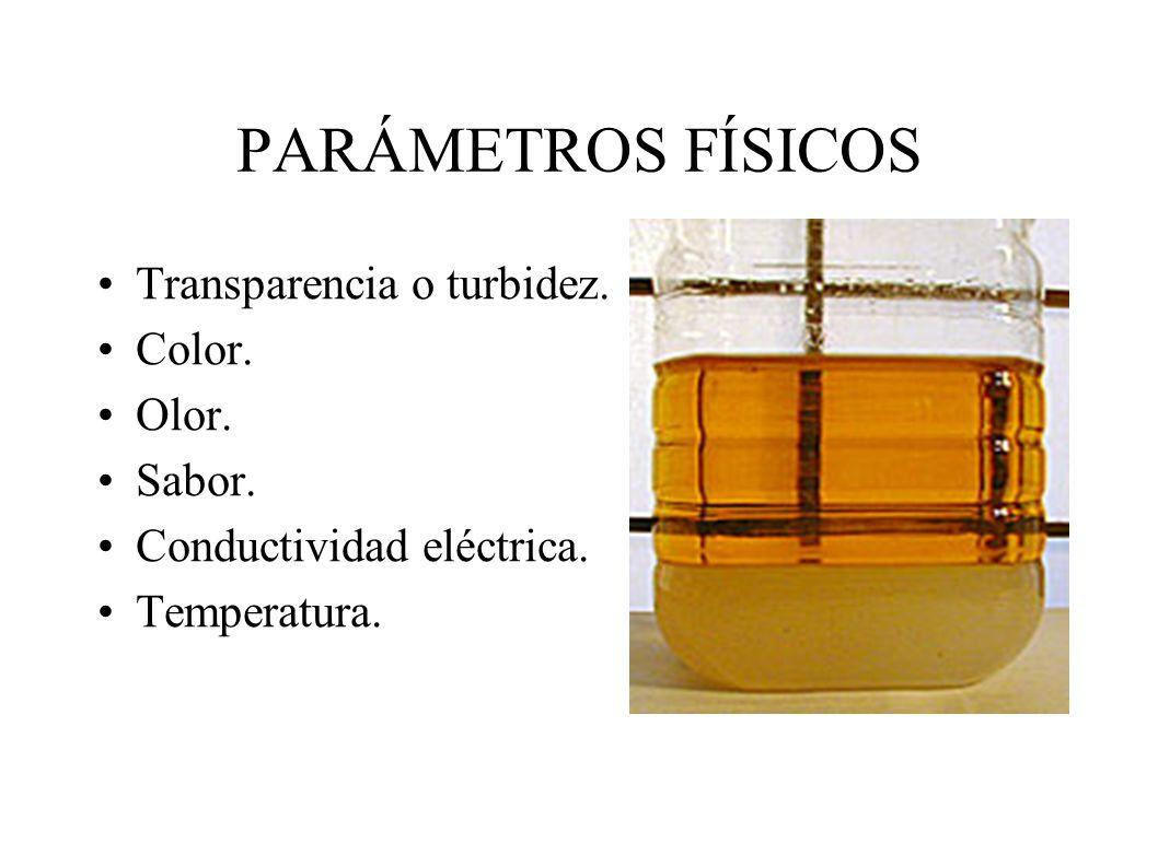 PARÁMETROS FÍSICOS Transparencia o turbidez.Color.