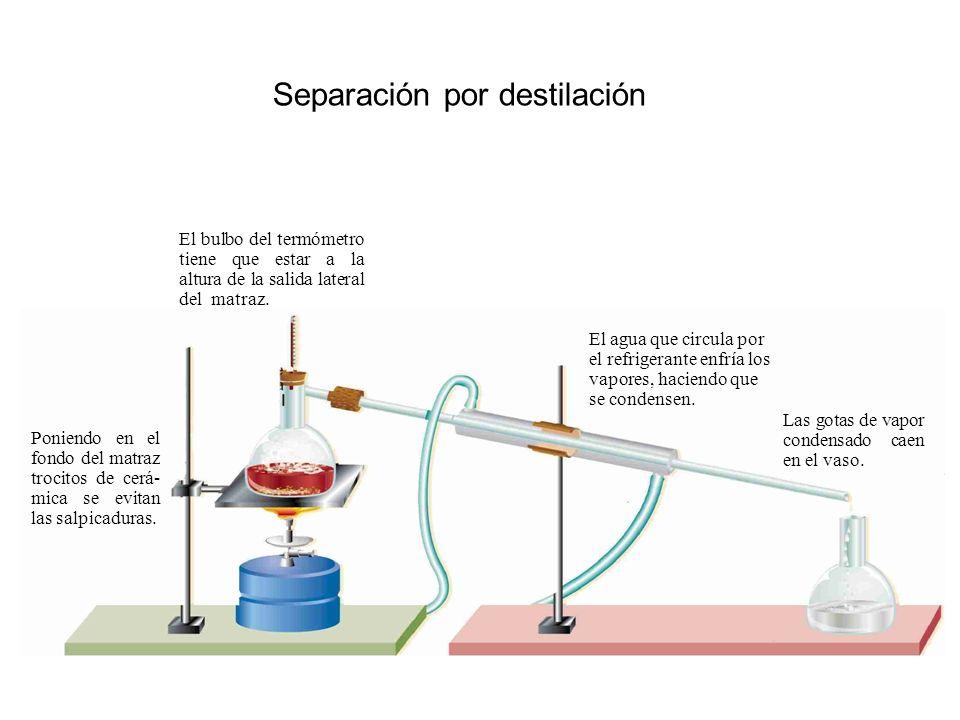 Separación por destilación Poniendo en el fondo del matraz trocitos de cerá- mica se evitan las salpicaduras. El bulbo del termómetro tiene que estar