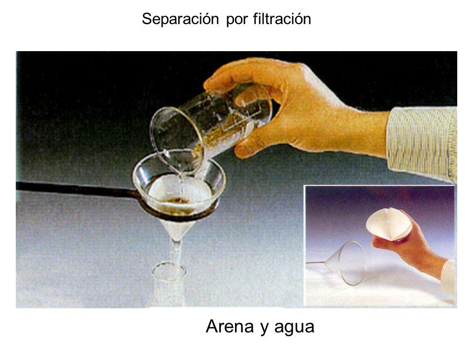 Separación por decantación Aceite y agua