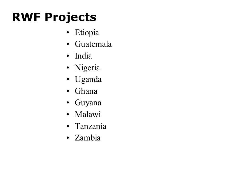Etiopia Guatemala India Nigeria Uganda Ghana Guyana Malawi Tanzania Zambia RWF Projects