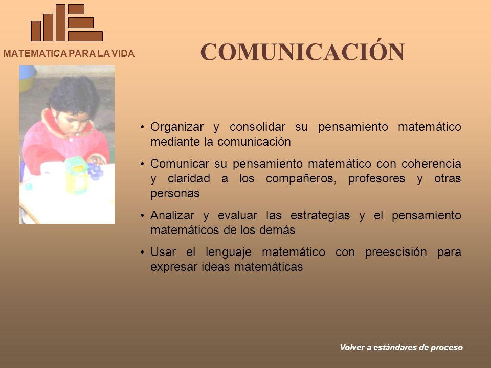 MATEMATICA PARA LA VIDA COMUNICACIÓN Volver a estándares de proceso Organizar y consolidar su pensamiento matemático mediante la comunicación Comunica