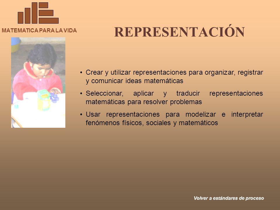 MATEMATICA PARA LA VIDA REPRESENTACIÓN Volver a estándares de proceso Crear y utilizar representaciones para organizar, registrar y comunicar ideas ma