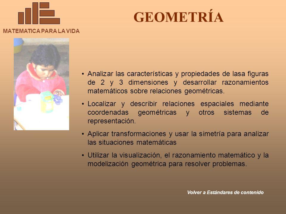 MATEMATICA PARA LA VIDA GEOMETRÍA Volver a Estándares de contenido Analizar las características y propiedades de lasa figuras de 2 y 3 dimensiones y d