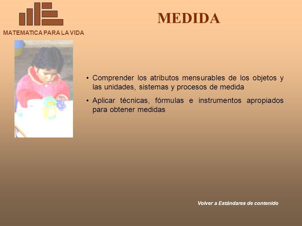 MATEMATICA PARA LA VIDA MEDIDA Volver a Estándares de contenido Comprender los atributos mensurables de los objetos y las unidades, sistemas y proceso